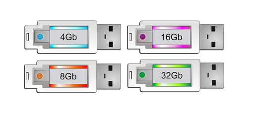 How to Copy Data From a USB Dongle