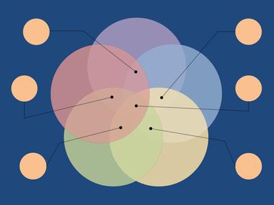 How Do I Create a Venn Diagram in Microsoft Word?