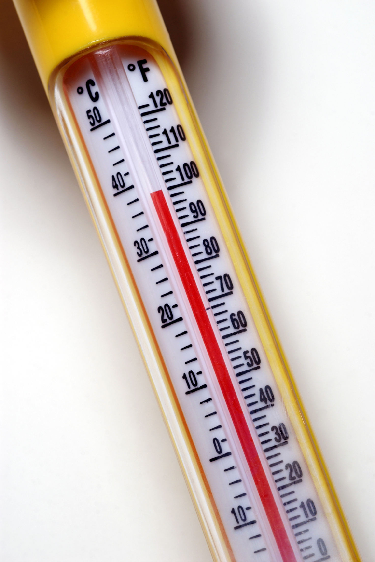 What Is the Degree Difference Between Celsius vs  Fahrenheit?