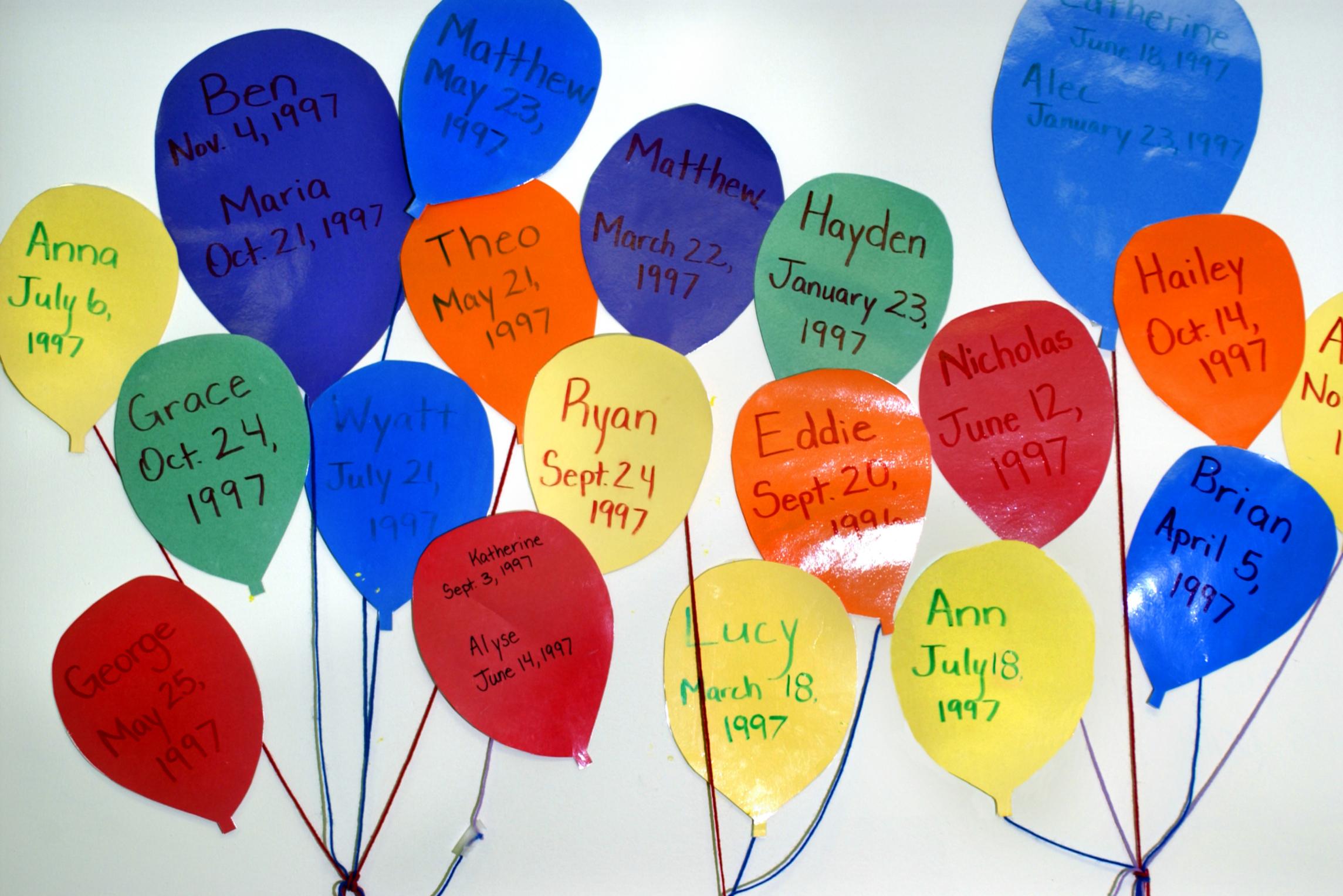 Ideas para celebrar un cumpleaños en el aula de clases