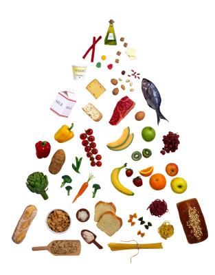 What Is the Food Pyramid for Adults?