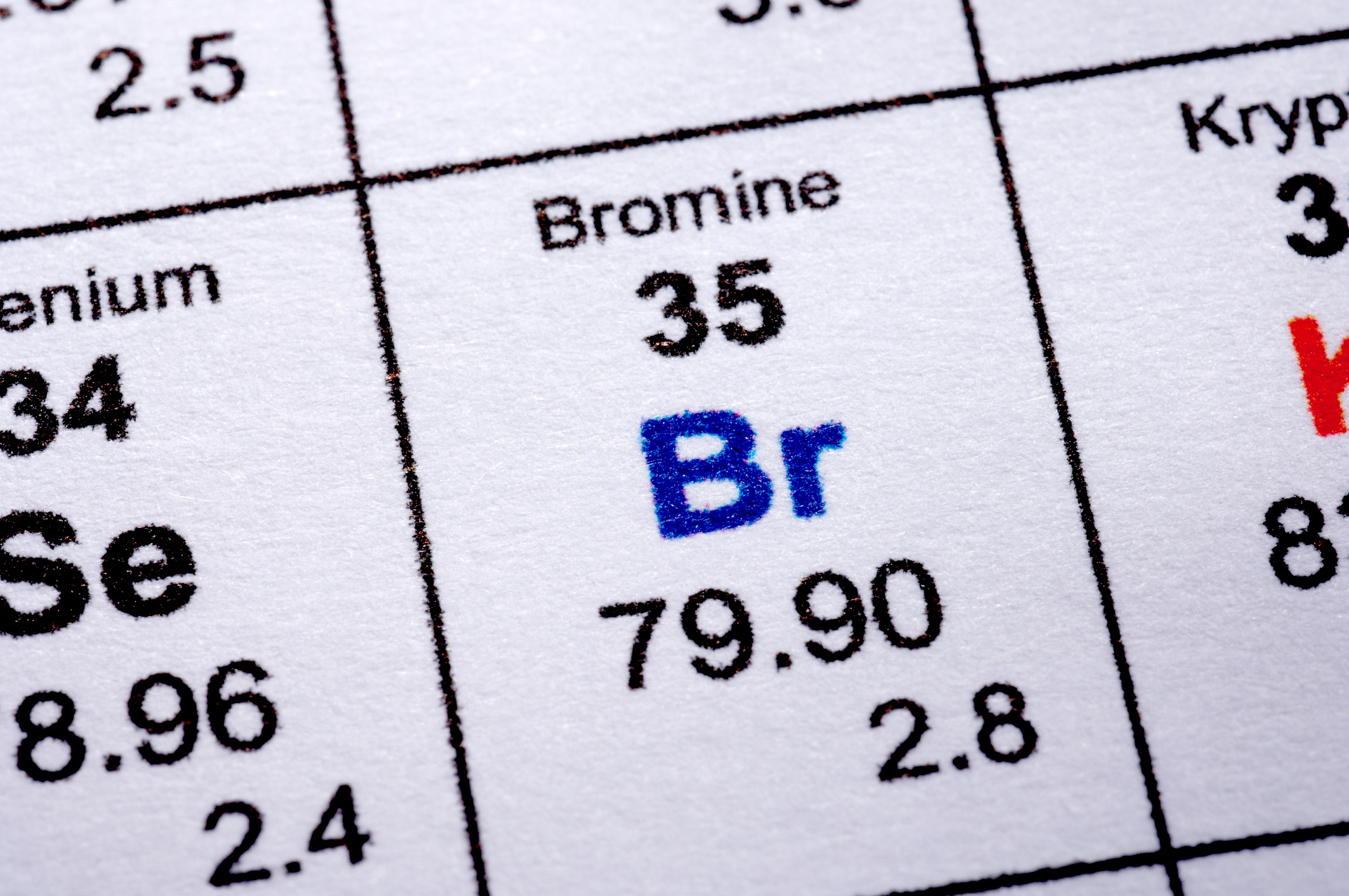 bromine chemical element and average atomic Topic 2: atomic structure  calculate the average atomic mass of element x show your work below  write the chemical symbol for the ion of this element,.