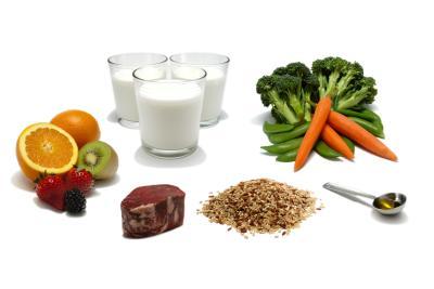 définition du régime the zone diet