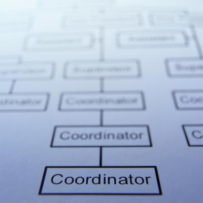 Mintzberg S Five Types Of Organizational Structure