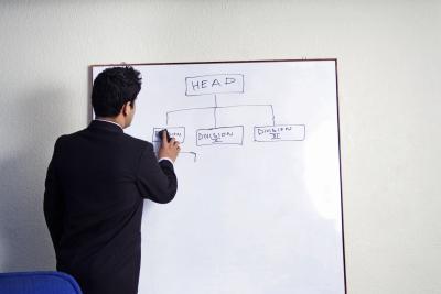 comprehensive small business plan