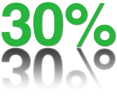 How to Work Out Percentages in Excel