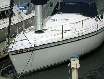How to Find a Boat Registration in Wisconsin