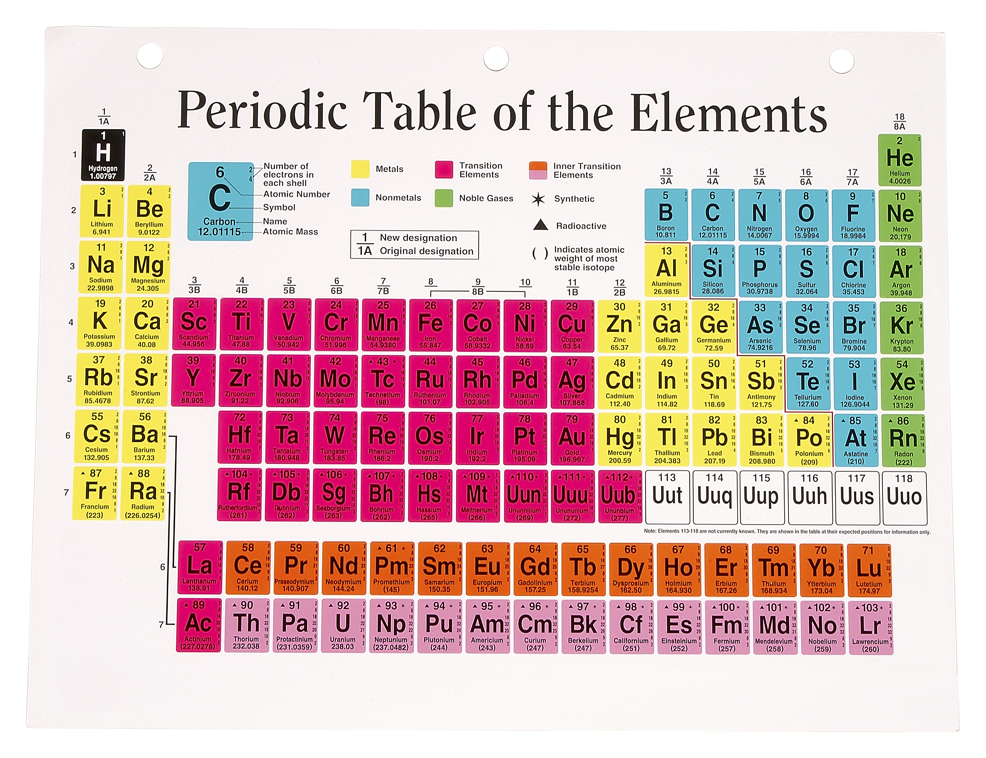 How The Elements Are Classified On The Periodic Table Sciencing