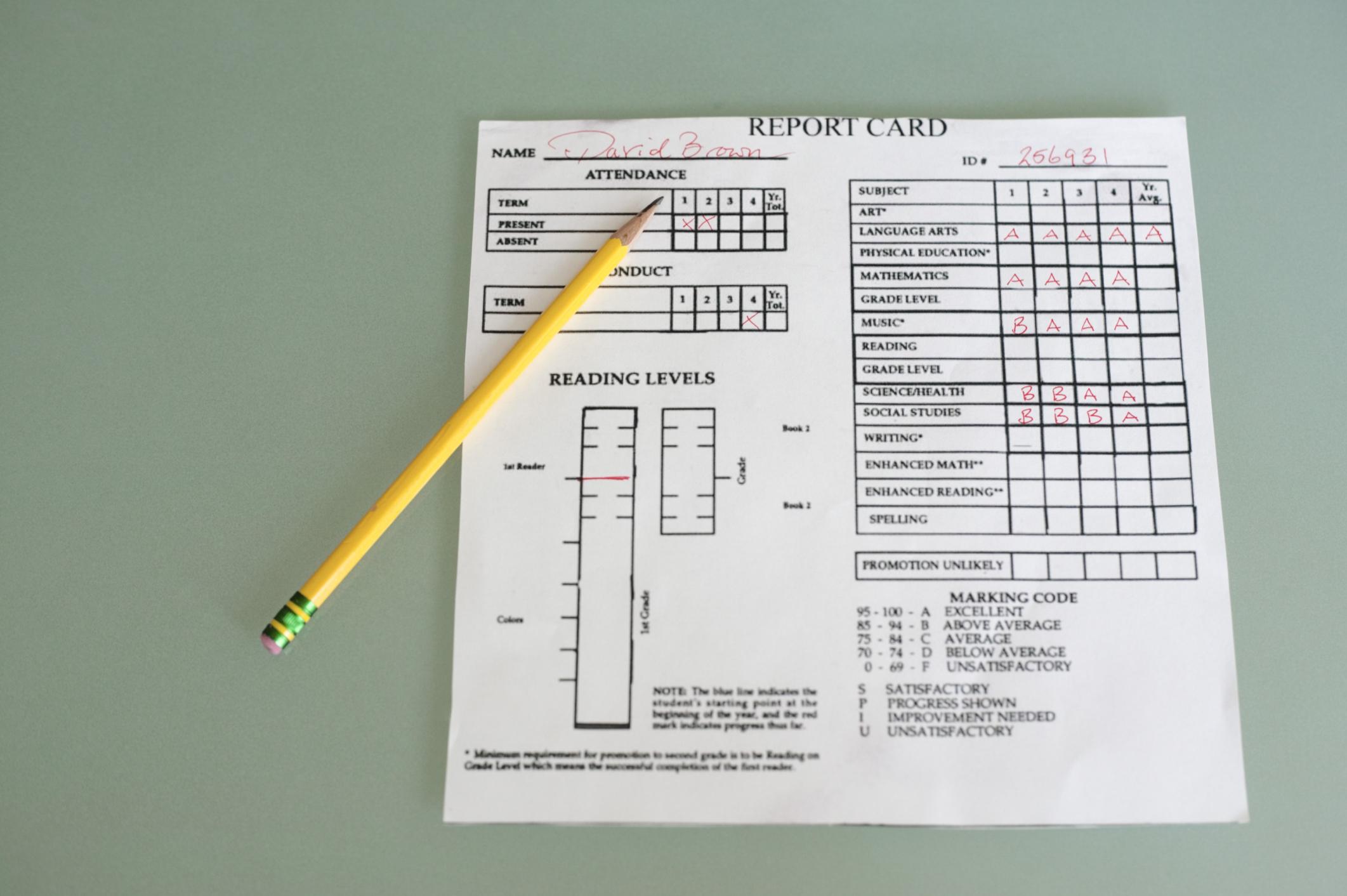 How do I Write a Quality Control/Quality Assurance Plan