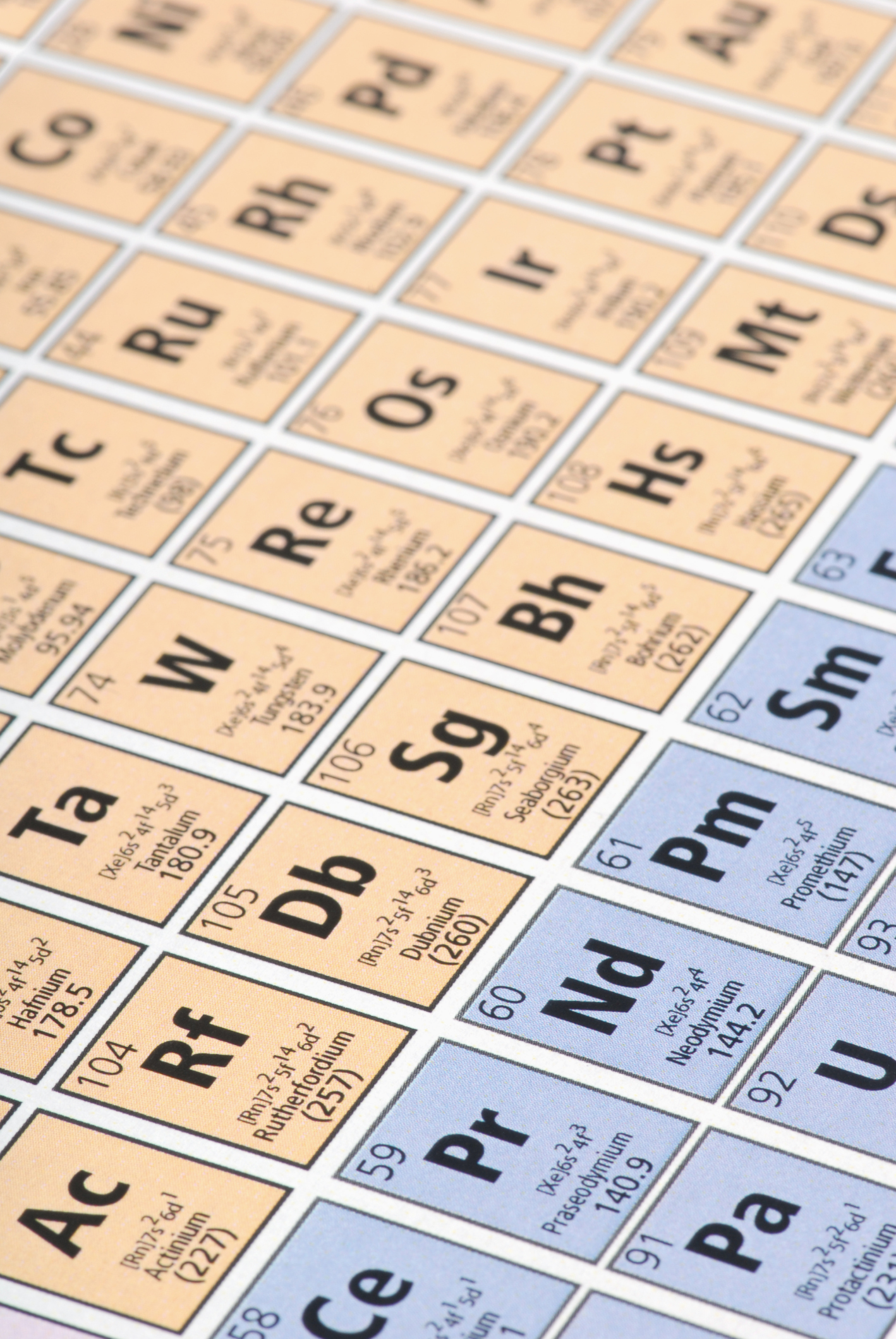 How To Calculate Electron Configuration